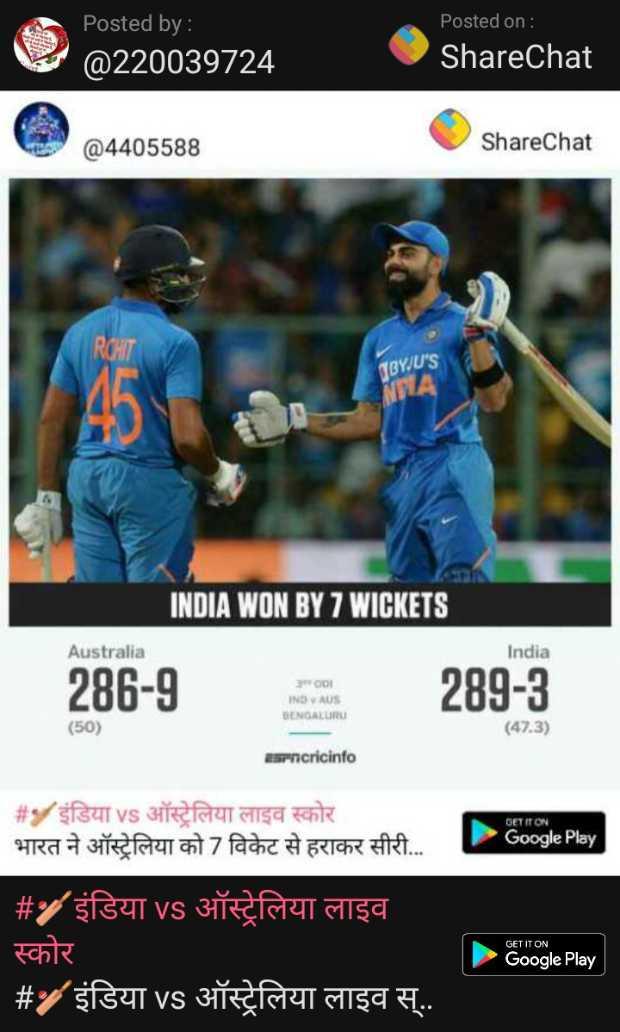🌙 गुड नाईट - Posted on : Posted by : 9220039724 ShareChat @ 4405588 ShareChat BYJU ' S NYA INDIA WON BY 7 WICKETS Australia India 286 - 9 3001 IND AUS BENGALURU 289 - 3 ( 50 ) ( 47 . 3 ) asrncricinfo GET IT ON # इंडिया vs ऑस्ट्रेलिया लाइव स्कोर भारत ने ऑस्ट्रेलिया को 7 विकेट से हराकर सीरी . . . RGoogle Play # इंडिया vs ऑस्ट्रेलिया लाइव स्कोर GET IT ON Google Play # / इंडिया vs ऑस्ट्रेलिया लाइव स् . . - ShareChat