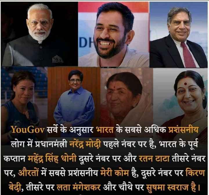 🔐 ग्रुप: 🏅जनरल नॉलेज 🏆 - YouGov सर्वे के अनुसार भारत के सबसे अधिक प्रशंसनीय लोग में प्रधानमंत्री नरेंद्र मोदी पहले नंबर पर है , भारत के पूर्व कप्तान महेंद्र सिंह धोनी दूसरे नंबर पर और रतन टाटा तीसरे नंबर पर , औरतों में सबसे प्रशंसनीय मेरी कोम है , दूसरे नंबर पर किरण | | बेदी , तीसरे पर लता मंगेशकर और चौथे पर सुषमा स्वराज है । | है - ShareChat