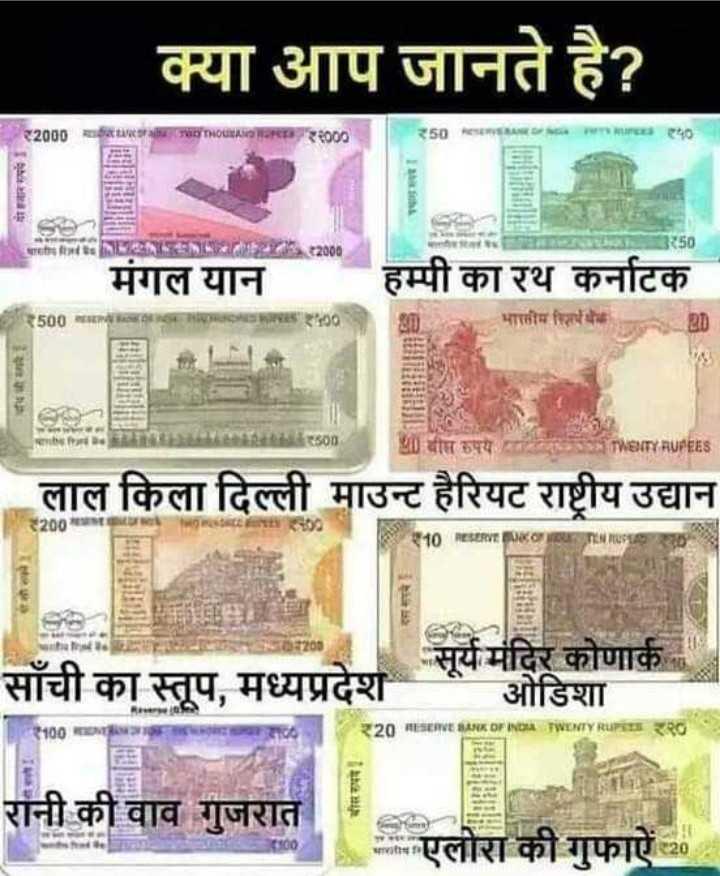 🔐 ग्रुप: 🏅जनरल नॉलेज 🏆 - क्या आप जानते है ? ₹2000 साfutKTIFTHOUSANDHARY२०० 350AMERAMONamurao 37 . 50 srett ₹2000 मंगल यान हम्पी का रथ कर्नाटक ₹500mmar भारतीय रिजर्व बैंक SaritSo0 या बीस रुपये प्रति WENTY RUPEES लाल किला दिल्ली माउन्ट हैरियट राष्ट्रीय उद्यान ₹200RNA ₹10 RESERVE SCORTATOrge 2707205 सूर्य मंदिर कोणार्क , साँची का स्तूप , मध्यप्रदेश , ओडिशा 100 20 SERVE BANK OF INDIA TWENTY RUPEES RO रानी की वाव गुजरात मच एलोरा की गुफाऐं 20 - ShareChat
