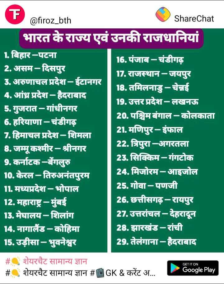 📢जॉब्स/एग्जाम नोटिस बोर्ड - . @ firoz _ bth ShareChat भारत के राज्य एवं उनकी राजधानियां 1 . बिहार - पटना 16 . पंजाब - चंडीगढ़ 2 . असम - दिसपुर 17 . राजस्थान - जयपुर 3 . अरुणाचल प्रदेश - ईटानगर 18 . तमिलनाडु - चेन्नई 4 . आंध्र प्रदेश - हैदराबाद 19 . उत्तर प्रदेश - लखनऊ 5 . गुजरात - गांधीनगर 20 . पश्चिम बंगाल - कोलकाता 6 . हरियाणा - चंडीगढ़ 7 . हिमाचल प्रदेश - शिमला 21 . मणिपुर - इंफाल 8 . जम्मू कश्मीर - श्रीनगर 22 . त्रिपुरा - अगरतला 9 . कर्नाटक - बेंगलुरु 23 . सिक्किम - गंगटोक 10 . केरल - तिरुअनंतपुरम 24 . मिजोरम - आइजोल 11 . मध्यप्रदेश - भोपाल 25 . गोवा - पणजी 12 . महाराष्ट्र - मुंबई 26 . छत्तीसगढ़ - रायपुर 13 . मेघालय - शिलांग 27 . उत्तरांचल - देहरादून 14 . नागालैंड - कोहिमा 28 . झारखंड - रांची 15 . उड़ीसा - भुवनेश्वर 29 . तेलंगाना - हैदराबाद _ _ # शेयरचैट सामान्य ज्ञान # शेयरचैट सामान्य ज्ञान # GK & करेंट अ . . . Google Play GET IT ON - ShareChat