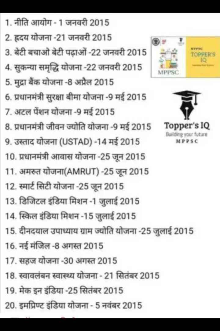 📝जॉब/एग्जाम प्रिपरेशन - TOPPER ' S MPPSC Building your future MPPSC | 1 . नीति आयोग - 1 जनवरी 2015 2 . ह्रदय योजना - 21 जनवरी 2015 | 3 . बेटी बचाओ बेटी पढ़ाओं - 22 जनवरी 2015 4 . सुकन्या समृद्धि योजना - 22 जनवरी 2015 5 . मुद्रा बैंक योजना - 8 अप्रैल 2015 6 . प्रधानमंत्री सुरक्षा बीमा योजना - 9 मई 2015 7 . अटल पेंशन योजना - 9 मई 2015 8 . प्रधानमंत्री जीवन ज्योति योजना - 9 मई 2015 Topper ' sIQ 9 . उस्ताद योजना ( USTAD ) - 14 मई 2015 | 10 . प्रधानमंत्री आवास योजना - 25 जून 2015 | 11 . अमरुत योजना ( AMRUT ) - 25 जून 2015 12 . स्मार्ट सिटी योजना - 25 जून 2015 | 13 . डिजिटल इंडिया मिशन - 1 जुलाई 2015 | 14 . स्किल इंडिया मिशन - 15 जुलाई 2015 | 15 . दीनदयाल उपाध्याय ग्राम ज्योति योजना - 25 जुलाई 2015 | 16 . नई मंजिल - 8 अगस्त 2015 | 17 . सहज योजना - 30 अगस्त 2015 18 . स्वावलंबन स्वास्थ्य योजना - 21 सितंबर 2015 | 19 . मेक इन इंडिया - 25 सितंबर 2015 20 . इमप्रिण्ट इंडिया योजना - 5 नवंबर 2015 - ShareChat