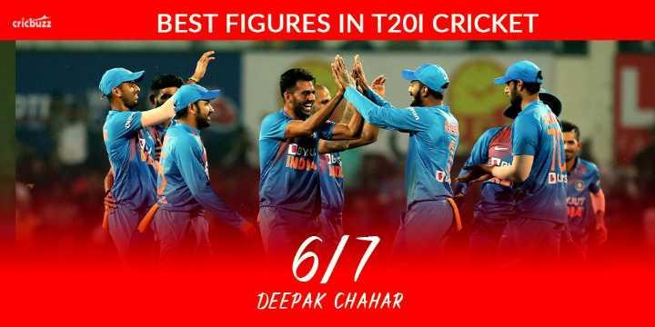 💥दीपक चाहर की हैट्रिक🏏 - cricbuzz BEST FIGURES IN T200 CRICKET INDIA us 6 / 7 DEEPAK CHAHAR - ShareChat