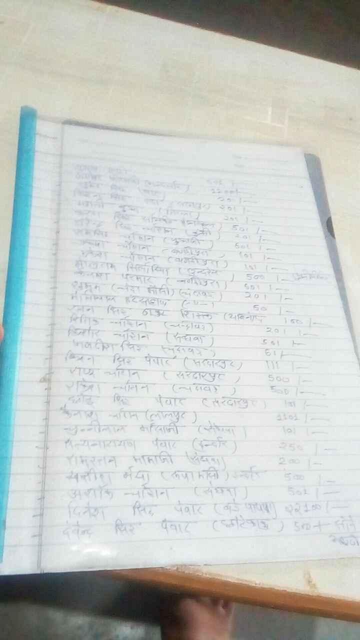 मेरी किताब📕 - लापरमारनपुर रोयलयवन - 1 हिसार शिनावा ) 56 राणसीरानसरदारपुर कोट कि पंवारसरदारपुष्कन जुन्नीलाल मालानी ( संघमाग 10 रामरतन मामाजमा दितिवार र पापका - ShareChat