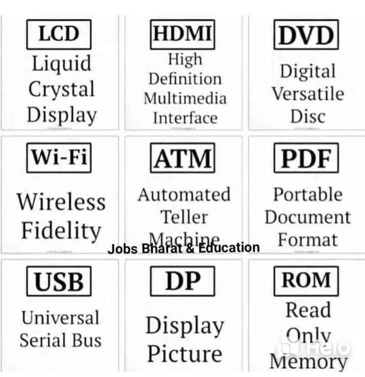 🤨 शेयरचैट अकलमंद नं.1 - LCD HDMI DVD Liquid High Definition Digital Crystal Multimedia Versatile Display Interface Disc Wi - Fi ATM PDF Wireless Automated Portable Teller Document Fidelity my Jobs BMaski ducation Format USB DP ROM Universal Read Display Serial Bus Only Picture Memory - ShareChat