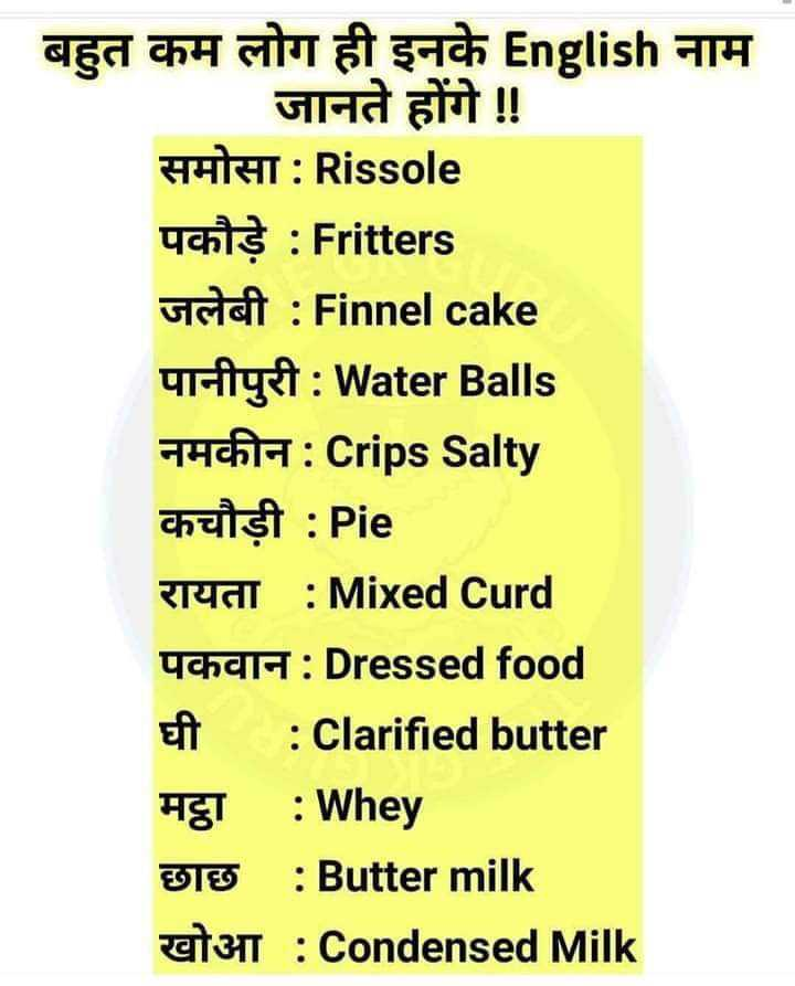 💡 शेयरचैट सामान्य ज्ञान - बहुत कम लोग ही इनके English नाम जानते होंगे ! ! समोसा : Rissole पकौड़े : Fritters जलेबी : Finnel cake uriyet : Water Balls नमकीन : Crips Salty कचौड़ी : Pie रायता : Mixed Curd पकवान : Dressed food eft : Clarified butter मट्ठा : Whey 919 : Butter milk खोआ : Condensed Milk - ShareChat