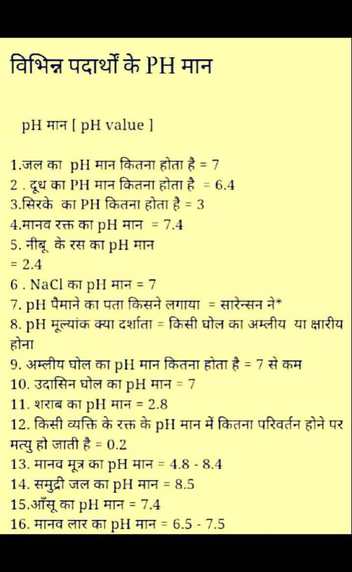 💡 शेयरचैट सामान्य ज्ञान - विभिन्न पदार्थों के PH मान pH मान [ pH value ] 1 . जल का pH मान कितना होता है = 7 2 . दूध का PH मान कितना होता है = 6 . 4 3 . सिरके का PH कितना होता है = 3 4 . मानव रक्त का pH मान = 7 . 4 5 . नीबू के रस का pH मान = 2 . 4 6 . NaCl का pH मान = 7 7 . pH पैमाने का पता किसने लगाया = सारेन्सन ने * _ _ _ 8 . pH मूल्यांक क्या दर्शाता = किसी घोल का अम्लीय या क्षारीय होना 9 . अम्लीय घोल का pH मान कितना होता है = 7 से कम 10 . उदासिन घोल का pH मान = 7 11 . शराब का pH मान = 2 . 8 12 . किसी व्यक्ति के रक्त के pH मान में कितना परिवर्तन होने पर मत्यु हो जाती है = 0 . 2 13 . मानव मूत्र का pH मान = 4 . 8 - 8 . 4 14 . समुद्री जल का pH मान = 8 . 5 15 . आँसू का pH मान = 7 . 4 16 . मानव लार का pH मान = 6 . 5 - 7 . 5 - ShareChat