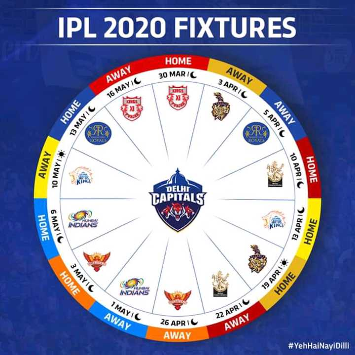 🏏 ক্রিকেট - IPL 2020 FIXTURES HOME 30 MARIC AWAY AWAY 3 APRIC MAYIC 16 MAYIC CONGS XI De 1 HOME 13 MAYIC AWAY PRI AWAY 10 MAYT : 10 APR 10 APRIC HOME DELHI TAPITALS INDIANS 6 MAYI HOME 13 APRIC HOME MAYIC 19 APRIO E HOME HOME INDIANS 1 MAYIT AWAY 26 APRIC AWAY 22 APRIL AWAY # Yeh HaiNayi Dilli - ShareChat