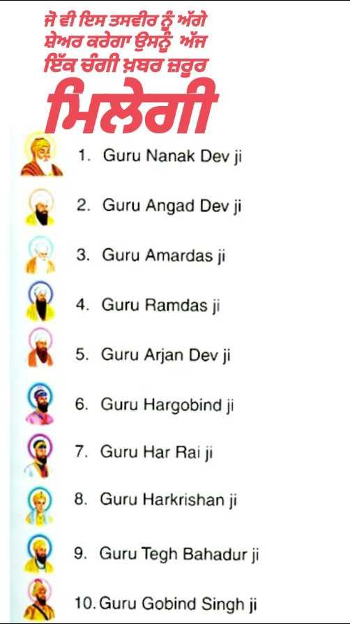 🙏 ਧਾਰਮਿਕ ਤਸਵੀਰਾਂ - ਜੋ ਵੀ ਇਸ ਤਸਵੀਰ ਨੂੰ ਅੱਗੇ ਸ਼ੇਅਰ ਕਰੇਗਾ ਉਸਨੂੰ ਅੱਜ ਇੱਕ ਚੰਗੀ ਖ਼ਬਰ ਜ਼ਰੂਰ ਮਿਲੇਗੀ 1 . Guru Nanak Dev ji 2 . Guru Angad Dev ji 3 . Guru Amardas ji @ 4 . Guru Ramdas ji % 5 . Guru Arjan Dev ji 6 . Guru Hargobind ji 7 . Guru Har Rai ji 8 . Guru Harkrishan ji 9 . Guru Tegh Bahadur ji 10 . Guru Gobind Singh ji - ShareChat