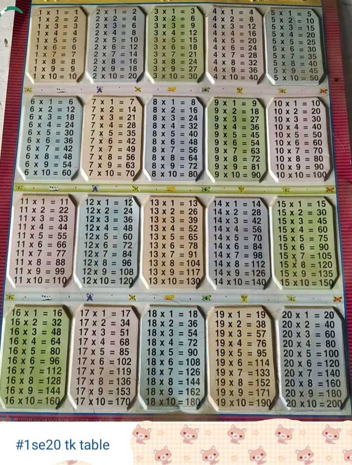 💭 ਬਚਪਨ ਦੀਆ ਯਾਦਾਂ - X X | | WN X X VOWN л ол от л ол DOWN xxxxxxx NNNNNNNNN OWN xxxxxxxxxx xxxxxxxx X xxxxxxx DOWN | | | HI VonWN 1 x 6 = 1 x 7 = 1 x 8 = 1 x 9 = 1 x 10 = 10 . | | | | coco O 11 ол ол с 2 x 8 = 2 x 9 = 18 2 x 10 = 20 * . = 30 5 x 7 = 35 5 x 8 = 40 5 x 9 = 45 5 X 10 = 50 4 x 9 = 36 4 x 10 = 40 9 X 9 x 1 2 = = 9 18 * * * * * * * CUAWN II III 7777777 | | | | | xxxxxxxxxx VOI AWN O CO CO CO CO CO CO COCO IIIIIIIIIIIIIIIII xxxxxxxxxx Ovo AWN XXXXXXXXX vow 10 x 1 = 10 10 x 2 = 20 10 X 3 = 30 10 x 4 = 40 10 x 5 = 50 10 x 6 = 60 10 x 7 = 70 10 x 8 = 80 10 x 9 = 90 10 x 10 = 100 6 X 7 6 x 6 X 6 x 10 = 60 IIIIIIIIIIIIIIIIII } | | | 90 . 12 x 1 = 12 x 2 = 14 x 1 = 14 14 x 2 14 x 3 11 x 1 = 11 11 x 2 = 22 11 x 3 = 33 11 x 4 = 11 x 5 = 11 x 6 = 66 11 x 7 = 77 11 x 8 = 88 11 x 9 = 99 11 x 10 = 110 13 x 1 = 13 13 x 2 = 13 x 3 = 13 x 4 13 x 5 = 65 13 x 6 = 78 13 x 7 = 91 13 x 8 13 x 9 = 117 13 x 10 = 130 II II | | | | | | xxxxxx II III III 12 x 6 12 x 7 = 12 x 8 = 12 x 9 = 108 12 x 10 = 129 2 . > = 104 15 x 1 = 15 15 x 2 = 30 15 x 3 = 45 15 x 4 = 60 15 x 5 15 x 6 = 90 15 x 7 = 105 15 X 8 = 120 15 x 9 = 135 15 x 10 = 159 14 x 6 = 84 14 x 7 = 98 14 x 8 = 112 14 x 9 = 126 14 x 10 = 140 . 16 x 1 = 16 16 x 2 = 32 16 x 3 = 16 x 4 = 16 x 5 16 x 6 = 96 16 x 7 = 112 16 x 8 = 128 16 x 9 = 144 16 x 10 = 160 17 x 1 = 17 17 x 2 = 34 17 x 3 = 51 17 x 4 = 68 17 x 5 = 17 x 6 = 102 17 x 7 = 119 17 x 8 = 136 17 x 9 = 153 17 x 10 = 170 18 x 1 = 18 18 x 2 18 x 3 = 18 x 4 = 72 18 x 5 = 90 18 x 6 = 108 18 x 7 18 x 8 = 144 18 x 9 = 162 18 x 10 = 180 xxxxxxx IIIIIIIIIIIIIIIIII 19 x 1 = 19 20 x 1 = 20 19 x 2 = 38 20 x 2 = 40 19 x 3 = 57 20 x 3 = 60 19 x 4 = 76 20 x 4 = 19 x 5 = 95 20 x 5 = 100 19 x 6 = 114 20 x 6 = 120 19 x 7 = 133 20 x 7 = 140 19 x 8 = 15220 x 8 = 160 19 x 9 = 171 20 x 9 = 180 19 x 10 = 190 20 x 10 = 2007 # 1 se 20 tk table - ShareChat