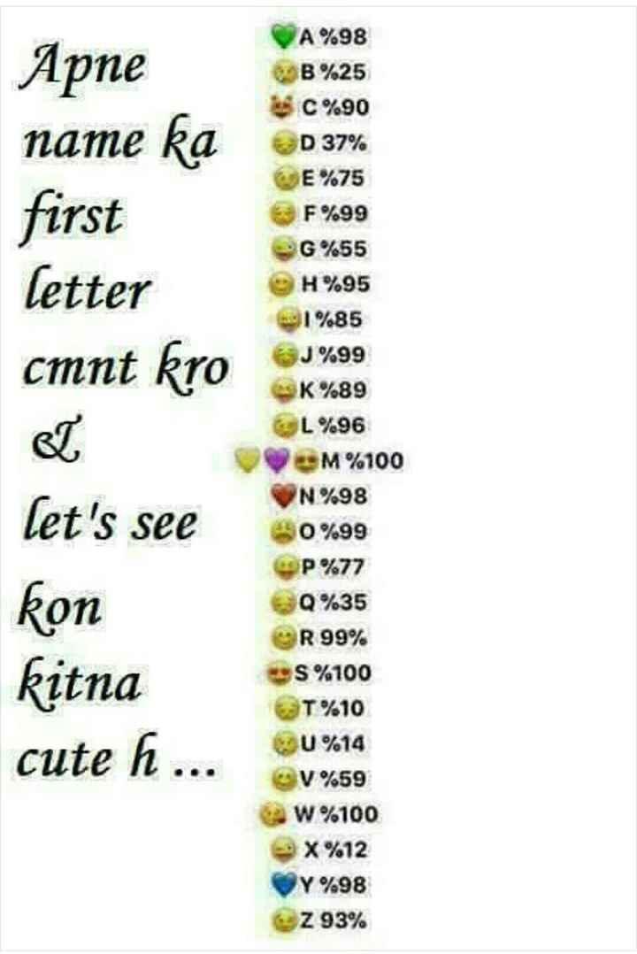 ਮੋਟੀਵੇਸ਼ਨ - Apne name ka first letter cmnt kro I A % 98 B % 25 C % 90 D 37 % E % 75 F % 99 G % 55 H % 95 1 % 85 ESJ % 99 K % 89 L % 96 QM % 100 N % 98 0 % 99 esp % 77 Q % 35 R 99 % S % 100 T % 10 OU % 14 V % 59 W % 100 X % 12 Y % 98 Z 93 % Let ' s see kon kitna cute h . . . - ShareChat