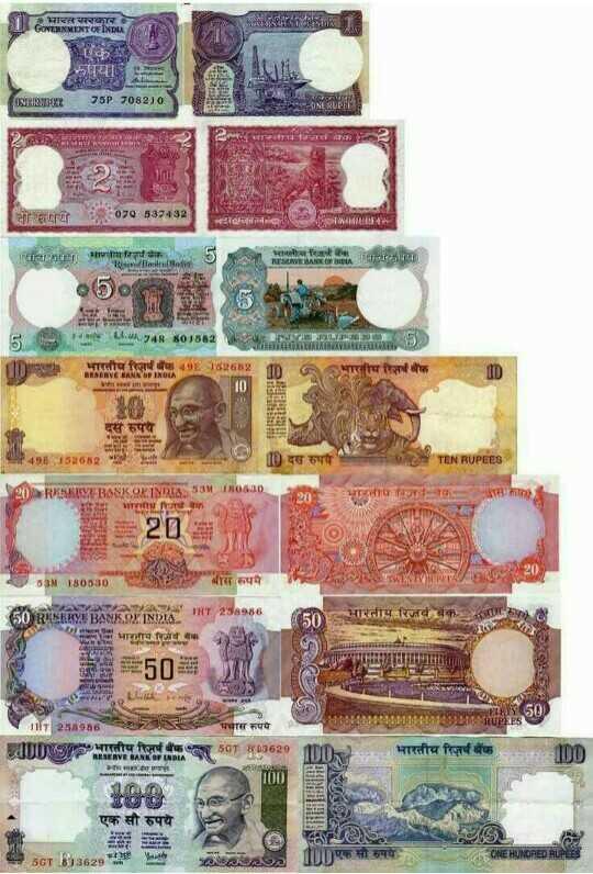 💵 ਰੰਗ-ਬਿਰੰਗੇ ਨੋਟ 💵 - भारत सरकार GOVERNMENT OF INDIA HALA OSALEMIER - 75708210 दोक्षपये070537432 TINndiwpRE Se सियारतीय रिजर्व बैंक TURBAHINDI TRAIVIKRANKOT INDIA 050 5 . 7AR 801582 UPMUY RAMERRIAFEAREKTRitati a भारतीय रिजर्व बैंक 492152682 भारतीय रिजर्व बैंक दस रुपय 496352682 10 बस रुपये SET TEN RUPEES 20RRESRARMEBANKORINDIASS3M _ 180530 भारतीय रिजर्ण अमर भारतीय रिजर्वकास लषय 453180530 स रूपमै LYRUPEES परिजर्वब ABKANTIANTARNATAITH oons 50 RESERVE BANK OF INDIART 258986 भारतीय रिजर्व 50 992A 258986 पचास रुपये REETभारतीय रिजर्व बैंकका 507 203629 CUUU RESERVE BANK OF INDIA CHECण्यात 100 BAIDAMAADMASLIMBAD UPSC भारतीय रिज़र्व बैंक मन एक सौ रुपये Deo + soriy seay 5GT13629 N E Wएक सारुपया O NE HUNDRED RUPEES क - ShareChat