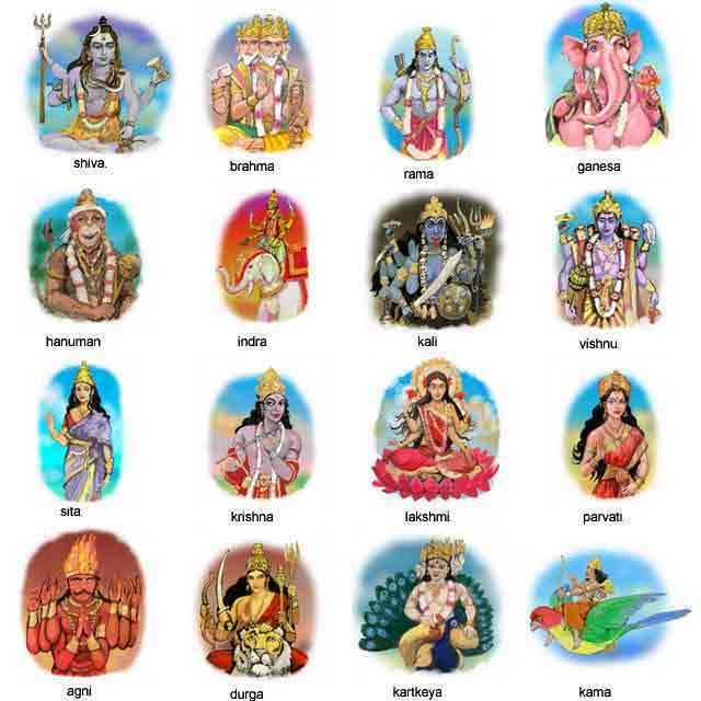🙏 આજ નાં દર્શન - shiva . brahma ganesa rama hanuman indra kali vishnu Sita krishna lakshmi parvati agni durga kartkeya kama - ShareChat