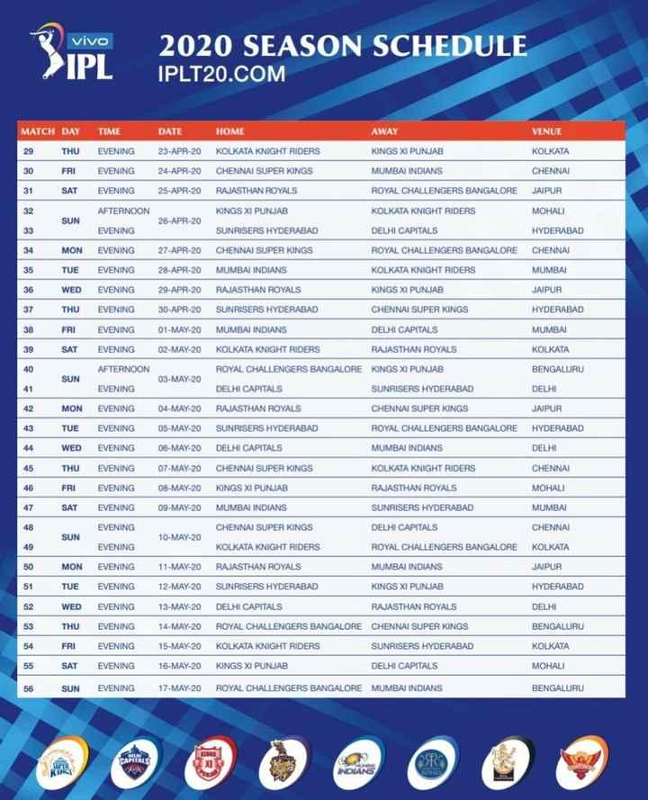 🏏 ક્રિકેટ - vivo IPL 2020 SEASON SCHEDULE IPLT20 . COM HOME AWAY VENUE KINGS XI PUNJAB KOLKATA MATCH DAY 29 THU 30 FRI 31 SAT TIME EVENING EVENING EVENING AFTERNOON DATE 23 - APR - 20 24 - APR - 20 25 - APR - 20 KOLKATA KNIGHT RIDERS CHENNAI SUPER KINGS RAJASTHAN ROYALS MUMBAI INDIANS CHENNAI ROYAL CHALLENGERS BANGALORE JAIPUR 32 KINGS XI PUNJAB KOLKATA KNIGHT RIDERS MOHALI SUN 26 - APR - 20 EVENING SUNRISERS HYDERABAD DELHI CAPITALS HYDERABAD 34 MON EVENING 27 - APR - 20 CHENNAI SUPER KINGS ROYAL CHALLENGERS BANGALORE CHENNAI 35 TUE EVENING 28 - APR - 20 MUMBAI INDIANS KOLKATA KNIGHT RIDERS MUMBAI 36 WED EVENING 29 - APR - 20 RAJASTHAN ROYALS KINGS XI PUNJAB JAIPUR HYDERABAD THU FRI SAT EVENING EVENING EVENING 30 - APR - 20 01 - MAY - 20 02 - MAY - 20 MUMBAI 39 SUNRISERS HYDERABAD CHENNAI SUPER KINGS MUMBAI INDIANS DELHI CAPITALS KOLKATA KNIGHT RIDERS RAJASTHAN ROYALS ROYAL CHALLENGERS BANGALORE KINGS XI PUNJAB DELHI CAPITALS SUNRISERS HYDERABAD KOLKATA AFTERNOON BENGALURU SUN 03 - MAY - 20 EVENING DELHI 42 CHENNAI SUPER KINGS JAIPUR ROYAL CHALLENGERS BANGALORE HYDERABAD 43 44 MUMBAI INDIANS DELHI MON TUE WED THU FRI SAT EVENING EVENING EVENING EVENING EVENING EVENING 04 - MAY - 20 05 - MAY - 20 06 - MAY - 20 07 - MAY - 20 08 - MAY - 20 09 - MAY - 20 RAJASTHAN ROYALS SUNRISERS HYDERABAD DELHI CAPITALS CHENNAI SUPER KINGS KINGS XI PUNJAB MUMBAI INDIANS KOLKATA KNIGHT RIDERS CHENNAI RAJASTHAN ROYALS MOHALI 46 47 SUNRISERS HYDERABAD MUMBAI 48 EVENING CHENNAI SUPER KINGS DELHI CAPITALS CHENNAI SUN 10 - MAY - 20 EVENING KOLKATA KNIGHT RIDERS ROYAL CHALLENGERS BANGALORE KOLKATA 19 MUMBAI INDIANS JAIPUR 51 MON TUE WED EVENING EVENING EVENING 11 - MAY - 20 12 - MAY - 20 13 - MAY - 20 RAJASTHAN ROYALS SUNRISERS HYDERABAD DELHI CAPITALS HYDERABAD KINGS XI PUNJAB RAJASTHAN ROYALS 52 DELHI BENGALURU 53 54 55 THU FRI SAT EVENING EVENING EVENING 14 - MAY - 20 15 - MAY - 20 16 - MAY - 20 ROYAL CHALLENGERS BANGALORE CHENNAI SUPER KINGS KOLKATA KNIGHT RIDERS SUNRISERS HYDERABAD KIN