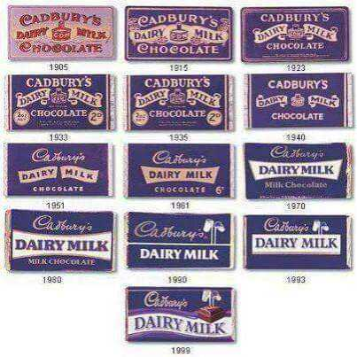 🍮జెల్లీ స్లైస్ - CADBURY ' S CADDURYS DAFIRI Con Max CHOCOLATE 1905 CADBURY ' S CADBURY ' S DAIRY MILK | eнoeOLATE | 1915 CADBURY ' S CHOCOLATE CADBURY ' S BARRILES CHOCOLATE CHOCOLATE 2 . 1935 LE CHOCOLATE 2011 1933 Cattery ' s DAIRY MILK Carsary ' s DAIRY MILK CROCOLATE 6 1961 1940 Carbarys DAIRY MILK Milk Chocolate CHOCOLATE 1951 1970 Cubory ' s Cadbury Cadbury ' s le DAIRY MILK DAIRY MILK MILK CHOCOLATE DAIRY MILK 1980 1990 1993 Cimanje DAIRY MILK 1999 - ShareChat