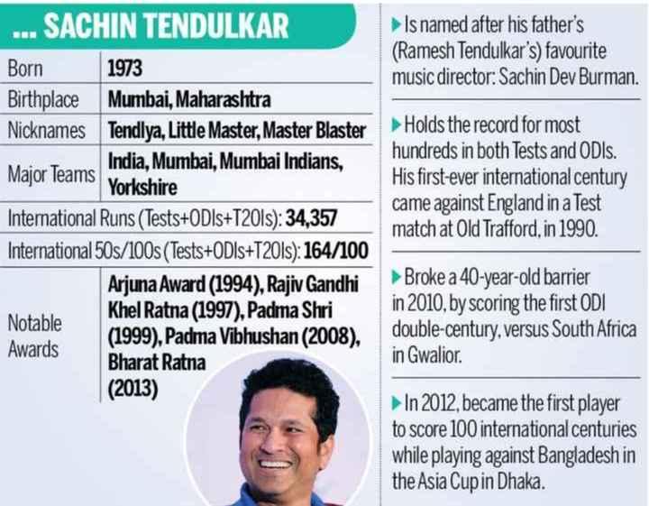 🏏మిస్ యు సచిన్ - Is named after his father ' s ( Ramesh Tendulkar ' s ) favourite music director : Sachin Dev Burman . . . . SACHIN TENDULKAR Born 1973 Birthplace Mumbai , Maharashtra Nicknames Tendlya , Little Master Master Blaster India , Mumbai , Mumbai Indians , Major Teams ams Yorkshire International Runs ( Tests + ODIs + T20Is ) : 34 , 357 International 50s / 100s ( Tests + ODls + T20ls ) : 164 / 100 Arjuna Award ( 1994 ) , Rajiv Gandhi Khel Ratna ( 1997 ) , Padma Shri Notable ( 1999 ) , Padma Vibhushan ( 2008 ) , Awards Bharat Ratna ( 2013 ) Holds the record for most hundreds in both Tests and ODIs . His first - ever international century came against England in a Test match at Old Trafford in 1990 . Broke a 40 - year - old barrier in 2010 , by scoring the first ODI double - century , versus South Africa in Gwalior . In 2012 , became the first player to score 100 international centuries while playing against Bangladesh in the Asia Cupin Dhaka . - ShareChat