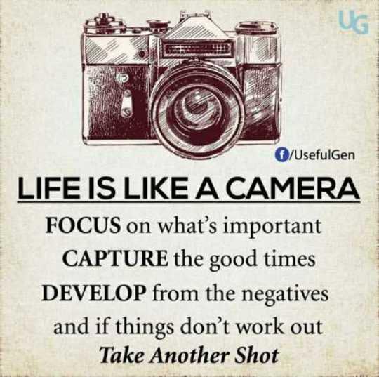 📹🗣సినిమా డైలాగ్స్ - / Usefulgen LIFE IS LIKE A CAMERA FOCUS on what ' s important CAPTURE the good times DEVELOP from the negatives and if things don ' t work out Take Another Shot - ShareChat