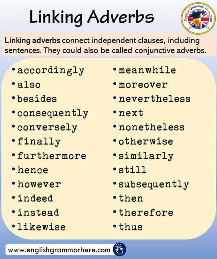 🔤 ಇಂಗ್ಲಿಷ್ ಕಲಿಯಿರಿ - Gram Linking Adverbs english ore . com Linking adverbs connect independent clauses , including sentences . They could also be called conjunctive adverbs . . accordingly . also besides •consequently . conversely • finally • furthermore • hence . however . indeed • instead · likewise . meanwhile . moreover nevertheless . next . nonetheless • otherwise •similarly . still . subsequently . then . therefore . thus www . englishgrammarhere . com - ShareChat