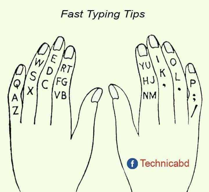🔭 ತಂತ್ರಜ್ಞಾನ - Fast Typing Tips Qwou TRAM f Technicabd - ShareChat
