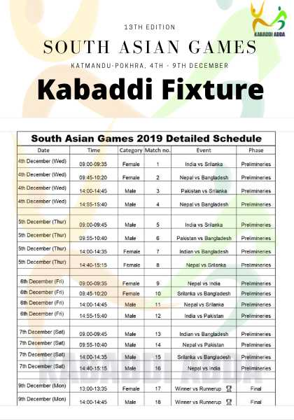 🤾‍♂️ कबड्डी - 13TH EDITION SOUTH ASIAN GAMES KATMANDU - POKHRA , 4TH - 9TH DECEMBER Kabaddi Fixture South Asian Games 2019 Detailed Schedule Date Time Category Match no . Event Phase 4th December ( Wied ) 09 : 00 - 09 : 35 Female India vs Srilanka Preliminaries 4th December ( Wed ) 09 : 45 - 10 : 20 Female 2 Nepal vs Bangladesh Prelimineries 4th December ( Wed ) 14 : 00 - 14 : 45 Male Pakistan vs Srilanka Preliminaries 4th December ( Wed ) 14 : 55 - 15 : 40 Male Nepal vs Bangladesh Prelimineries 5th December ( Thur ) 09 . 00 - 09 : 45 Male India vs Slanka Prelimineries 5th December ( Thur ) 09 : 55 10 : 40 Male Prelimineries Prelimineries 5th December ( Thur ) Pakistan vs Bangladesh Indian vs Bangladesh Nepal vs Srilanka 14 : 00 14 : 35 5th December ( Thur ) 14 : 40 - 15 : 15 Female Prelimineries 6th December ( Fri ) Prelimineries 6th December ( Fr ) 6th December ( 1 ) 6th December ) 09 . 00 - 09 : 35 09 : 45 - 10 : 20 14 : 00 - 14 : 45 1455 - 15 . 40 Nepal india Srilanka vs Bangladesh Nepal vs Srilanka India vs Pakistan Premieres Male BE6 Primineries 7 December ( Sat ) Male Prelimineries 09 . 00 - 09 . 45 09 : 55 10 : 40 Male Premieres 7 December ( 3 ) 7 December ( 5 ) 7 December ( 8 ) Indian Bangladesh Nepal vs Pakistan Srilanka vs Bangladesh Nepal vs India 14 . 00 - 14 . 35 Premieres Premieres 1440 - 15 . 15 13 . 00 - 13 . 35 Female Winner vs Runnerup Final 9 December ( Mon ) on December ( Mon ) 14 : 00 - 14 : 45 Male Winner vs Runnerup X - ShareChat