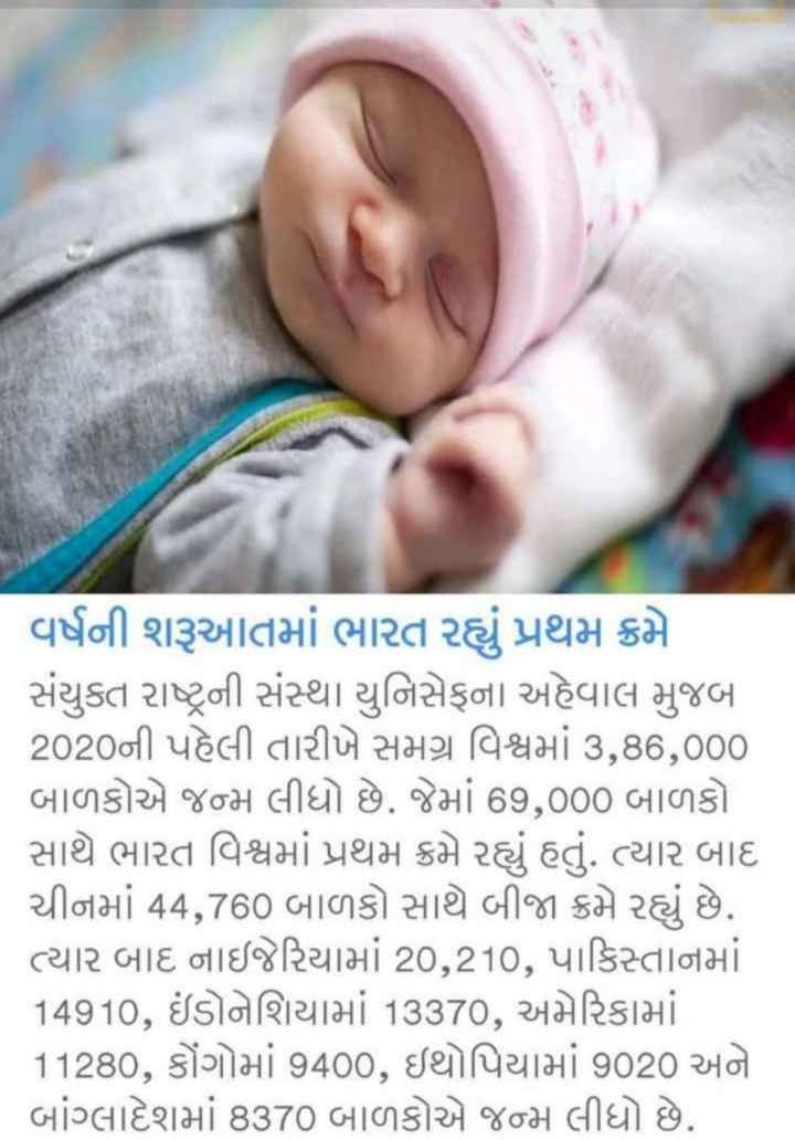 🙋♂️ ભારતે સર્જ્યો રેકોર્ડ - વર્ષની શરૂઆતમાં ભારત રહ્યું પ્રથમ ક્રમે સંયુક્ત રાષ્ટ્રની સંસ્થા યુનિસેફના અહેવાલ મુજબ 2020ની પહેલી તારીખે સમગ્ર વિશ્વમાં 3 , 86 , 000 બાળકોએ જન્મ લીધો છે . જેમાં 69 , 000 બાળકો સાથે ભારત વિશ્વમાં પ્રથમ ક્રમે રહ્યું હતું . ત્યાર બાદ ચીનમાં 44 , 760 બાળકો સાથે બીજા ક્રમે રહ્યું છે . ત્યાર બાદ નાઇજેરિયામાં 20 , 210 , પાકિસ્તાનમાં 14910 , ઇંડોનેશિયામાં 13370 , અમેરિકામાં 11280 , કોંગોમાં 9400 , ઇથોપિયામાં 9020 અને બાંગ્લાદેશમાં 8370 બાળકોએ જન્મ લીધો છે . - ShareChat