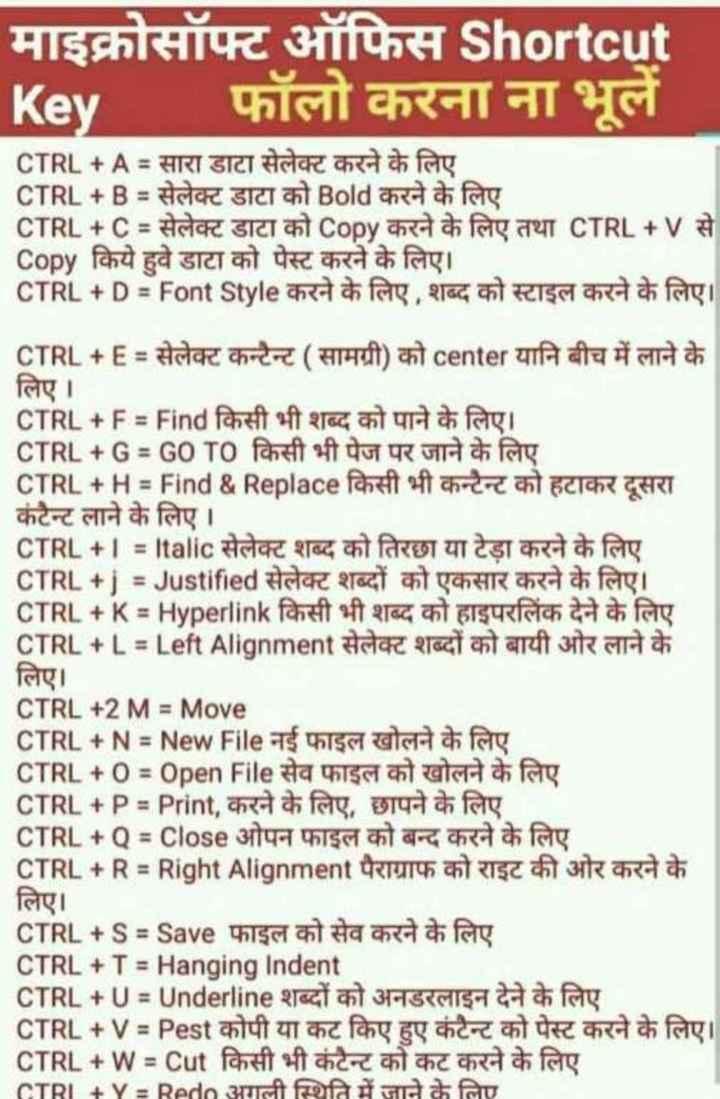 🖥️ कंप्यूटर सीखें - माइक्रोसॉफ्ट ऑफिस Shortcut Key _ फॉलो करना ना भूले CTRL + A = सारा डाटा सेलेक्ट करने के लिए CTRL + B = सेलेक्ट डाटा को Bold करने के लिए CTRL + C % सेलेक्ट डाटा को Copy करने के लिए तथा CTRL + V से Copy किये हुवे डाटा को पेस्ट करने के लिए । CTRL + D = Font Style करने के लिए , शब्द को स्टाइल करने के लिए । CTRL + E = सेलेक्ट कन्टैन्ट ( सामग्री ) को center यानि बीच में लाने के लिए । CTRL + F = Find किसी भी शब्द को पाने के लिए । CTRL + G = GO TO किसी भी पेज पर जाने के लिए CTRL + H = Find & Replace for it off andere ont Berch GARI कंटैन्ट लाने के लिए । CTRL + 1 = Italic सेलेक्ट शब्द को तिरछा या टेड़ा करने के लिए CTRL + j = Justified सेलेक्ट शब्दों को एकसार करने के लिए । CTRL + K = Hyperlink किसी भी शब्द को हाइपरलिंक देने के लिए CTRL + L % D Left Alignment सेलेक्ट शब्दों को बायी ओर लाने के लिए । CTRL + 2 M = Move CTRL + N = New File नई फाइल खोलने के लिए CTRL + O = Open File सेव फाइल को खोलने के लिए CTRL + P = Print , करने के लिए , छापने के लिए CTRL + 0 % 3D Close ओपन फाइल को बन्द करने के लिए CTRL + R = Right Alignment पैराग्राफ को राइट की ओर करने के लिए । CTRL + S = Save फाइल को सेव करने के लिए CTRL + T = Hanging Indent CTRL + U = Underline शब्दों को अनडरलाइन देने के लिए CTRL + V = Pest कोपी या कट किए हुए कंटैन्ट को पेस्ट करने के लिए । CTRL + w = Cut किसी भी कंटैन्ट को कट करने के लिए CTRL + Y = Red अगली स्थिति में जाने के लिए - ShareChat