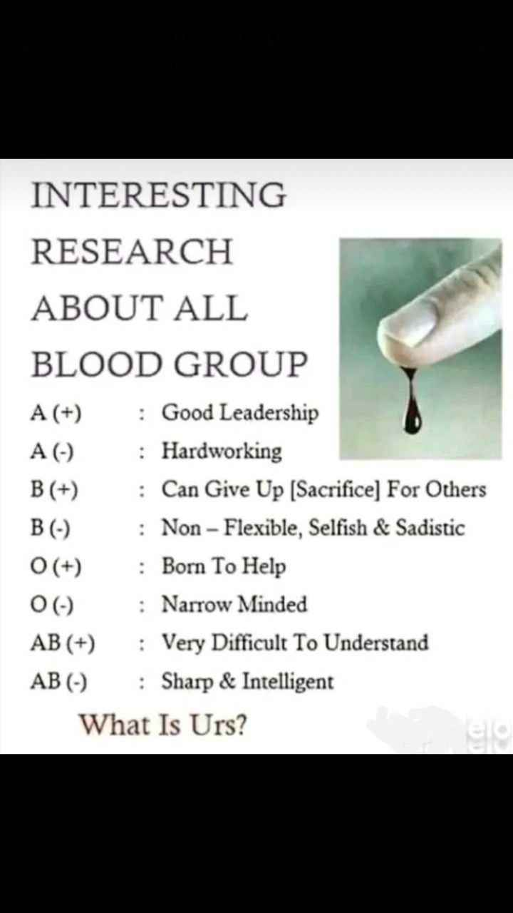 ℹ️సమాచారం - INTERESTING RESEARCH ABOUT ALL BLOOD GROUP A ( + ) : Good Leadership A Hardworking B ( + ) : Can Give Up ( Sacrifice ) For Others B ( - ) : Non - Flexible , Selfish & Sadistic ( + ) : Born To Help o ( ) Narrow Minded AB ( + ) : Very Difficult To Understand AB ( - ) : Sharp & Intelligent What Is Urs ? - ShareChat