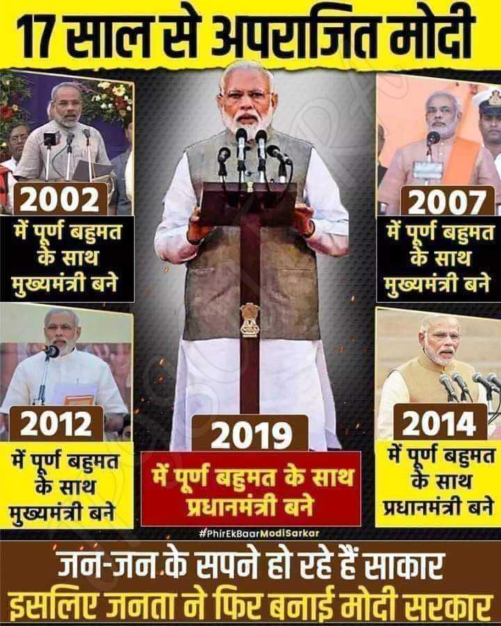 📰 19 જાન્યુઆરીનાં સમાચાર - 17 साल से अपराजित मोदी - 2002 में पूर्ण बहुमत के साथ मुख्यमंत्री बने 2007 में पूर्ण बहुमत के साथ मुख्यमंत्री बने 12012 2014 2019 | में पूर्ण बहुमत में पूर्ण बहुमत | के साथ । में पूर्ण बहुमत के साथ के साथ मुख्यमंत्री बने प्रधानमंत्री बने प्रधानमंत्री बने । जन - जन के सपने हो रहे हैं साकार इसलिए जनता ने फिर बनाई मोदी सरकार # PhirekBaar ModiSarkar - ShareChat