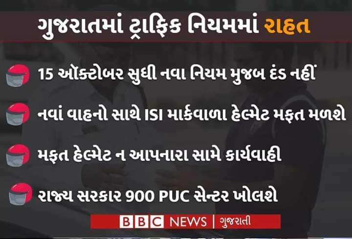 📄 19 સપ્ટેમ્બરનાં સમાચાર - ' ગુજરાતમાં ટ્રાફિક નિયમમાં રાહત ' 15 ઑક્ટોબર સુધી નવા નિયમ મુજબ દંડ નહીં - નવાં વાહનો સાથે ISા માર્કવાળા હેભેટ મફત મળશે - મફત હેભેટન આપનાર સામે કાર્યવાહી ( રાજ્ય સરકાર 900 PUC સેન્ટર ખોલશે ' B [ B | C NEWS | ગુજરાતી - ShareChat