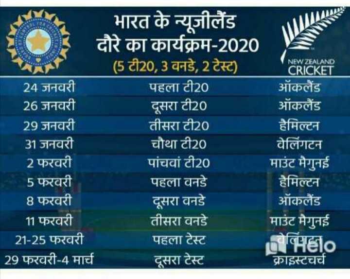 📰 25 ડિસેમ્બરનાં સમાચાર - भारत के न्यूजीलैंड दौरे का कार्यक्रम - 20200 ( 5 टी20 , 3 वनडे , 2 टेस्ट ) NEW ZEALAND CRICKET 24 जनवरी पहला टी20 ऑकलैंड 26 जनवरी दूसरा टी20 ऑकलैंड 29 जनवरी तीसरा टी20 हैमिल्टन 31 जनवरी चौथा टी20 वेलिंगटन 2 फरवरी पांचवां टी20 माउंट मैगुनई 5 फरवरी पहला वनडे हैमिल्टन 8 फरवरी दूसरा वनडे ऑकलैंड 11 फरवरी तीसरा वनडे माउंट मैगुनई 21 - 25 फरवरी पहला टेस्ट এlিo 29 फरवरी - 4 मार्च दूसरा टेस्ट क्राइस्टचर्च - ShareChat