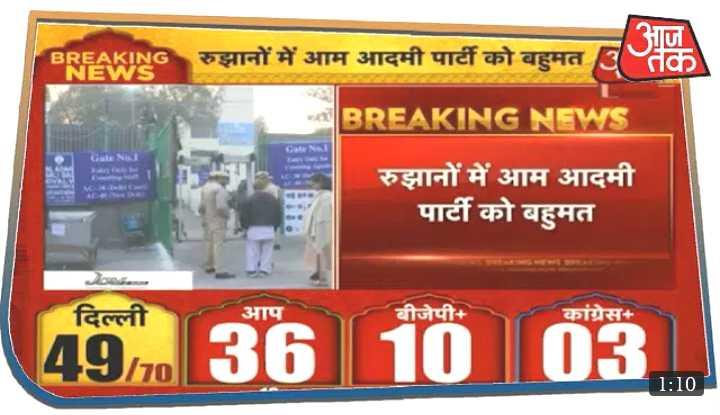 🎦 ABP Viral videos - | BREAKING रुझानों में आम आदमी पार्टी को बहुमत तक BREAKING NEWS GateNOT रुझानों में आम आदमी पार्टी को बहुमत दिल्ली आप बीजेपी + कांग्रेस + 490 361018 1 : 10 - ShareChat