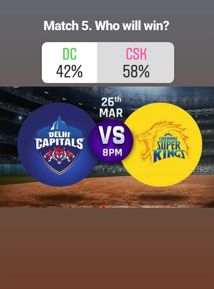CSK vs DD - Match 5 . Who will win ? DC 42 % CSK 58 % 26th MAR DELHI CAPITALS VS CHENNAI SUPER 8PM INGS - ShareChat