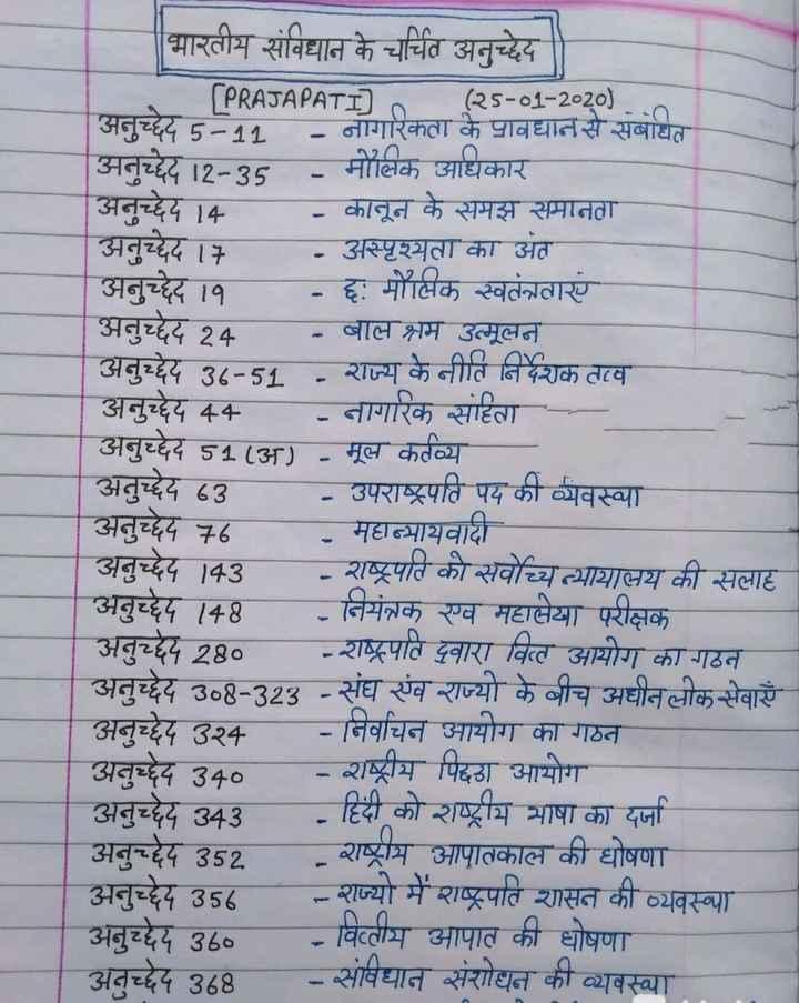 📰GK & करेंट अफेयर्स💡 - 20 भारतीय संविधान के चर्चित अनुच्छेद । PRATAPATIL ( 25 - 01 - 20200 अनुच्छेद 5 - 11 - नागरिकता के प्रावधानसे संबोधत अनुच्छद 12 - 35 - मौलिक आधकार अनुच्छेद 14 - कानून के समझ समानता अनुच्छद । अस्पृश्यता का अंत अनुच्देद 14 . हः मौलिक स्वतंत्रताए अनुच्छेद 24 - बाल श्रम उत्मूलन अनुच्देद 31 - 51 . राज्य के नीति निदेशक तत्व अनुच्देय 44 - नागारक साहिता अनुच्छेद 51 ( अ ) - मूल कर्तव्य अतुच्छेद 63 - उपराष्ट्रपति पय की व्यवस्था अनुच्छेद 16 महामायवादी अनुच्छेद 143 - राष्ट्रपति को सर्वोच्च न्यायालय की सलाह अनुच्य 148 नियंत्रक एव महासेया परीक्षक अनुच्द्देद 280 - राष्ट्रपति दुवारा वित्त आयोग का गठन अनुच्छेद 308 - 323 - संघ एंव राज्यो के बीच अधीन लोकसेवाएँ अनुच्देद 324 - निर्वाचन आयोग का गठन अनुच्छेद 340 - राष्ट्रीय पिछठा आयोग अनुच्छेद 343 हिंदी को राष्ट्रीय भाषा का दर्जा अनुच्द्देद 352 - राष्ट्रीय आपातकाल की घोषणा अनुच्छेद 356 - शज्यो में राष्ट्रपति शासन की व्यवस्या अनुच्देद 360 - वित्तीय आपात की घोषणा अनुच्देद 368 - संविधान संशोधन की व्यवस्था - ShareChat