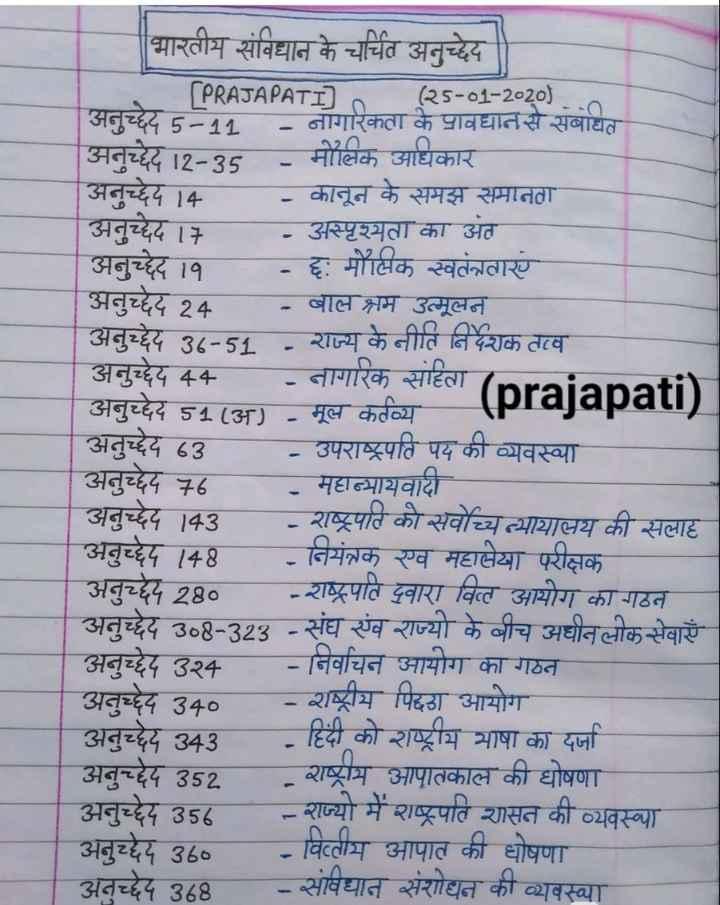 📰GK & करेंट अफेयर्स💡 - कसाहता सार्टिला ( prajapati ) भारतीय संविधान के चर्चित अनुच्छेद PRATAPATIR ( 25 - 01 - 20200 . . . अनुच्छ5 - 11 - नागरिकता के प्रावधानसे सबाधत अनुच्छेद 12 - 35 - मौलिक आधकार अनुच्छेद 14 - कानून के समझ समानता अनुच्छद । - अस्पृश्यता क अनुच्छेद 19 . ६ः मौलिक स्वतंत्रताए अनुच्छेद 24 . बालभम उत्मूलन अनुच्देद 36 - 51 . राज्य के नीति निदेशक तत्व अनुच्देय 44 अनुच्छेद 54 ( अ ) - मूल कर्तव्य अतुच्छेद 63 - उपराष्ट्रपति पय की व्यवस्या अनुच्छेद 76 . महामायवादी अनुच्छेद 143 - राष्ट्रपति को सर्वोच्च न्यायालय की सलाह नियंत्रक एव महासेया परीक्षक अनुच्देर 280 - राष्ट्रपति दुवारा वित्त आयोग का गठन अनुच्छेद 308 - 323 - संघ एंव राज्यो के बीच अधीन लोक सेवाएँ अनुच्छेद 324 - निर्वाचन आयोग का गठन अनुच्छेद 340 - राष्ट्रीय पिदा आयोग अनुच्छेद 343 हिंदी को राष्ट्रीय भाषा का दर्जा अनुच्देद 352 राष्ट्रीय आपातकाल की घोषणा अनुच्छेद 351 - राज्यों में राष्ट्रपति शासन की व्यवस्या अनुच्छेद 360 - वित्तीय आपात की घोषणा अनुच्देद 368 - संविधान संशोधन की व्यवस्था 48 . - ShareChat