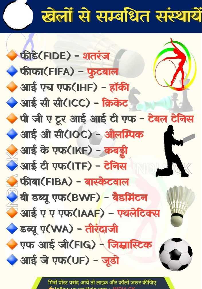 📰GK & करेंट अफेयर्स💡 - खेलों से सम्बधित संस्थायें फीडे ( FIDE ) - शतरंज फीफा ( FIFA ) - फुटबाल आई एच एफ ( IHF ) - हॉकी आई सी सी ( ICC ) - क्रिकेट पी जी ए टूर आई आई टी एफ - टेबल टेनिस आई ओ सी ( IOC ) - ओलम्पिक आई के एफ ( IKE ) - कबड्डी आई टी एफ ( ITE ) - टेनिस फीबा ( FIBA ) - बास्केटवाल बी डब्यू एफ ( BWF ) - बैडमिंटन आई ए ए एफ ( IAAF ) - एथलेटिक्स डब्यू ए ( WA ) - तीरंदाजी एफ आई जी ( FIG ) - जिम्मास्टिक आई जे एफ ( UF ) - जूडो मित्रों पोस्ट पसंद आये तो लाइक और फॉलो जरूर कीजिए । follow Uslo AD INDIA av - ShareChat