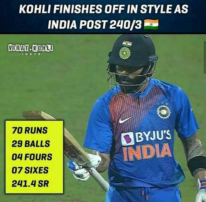 🏏 IND vs WI - KOHLI FINISHES OFF IN STYLE AS INDIA POST 240 / 3 VIRAT KOHLI NSTA 70 RUNS 29 BALLS 04 FOURS 07 SIXES 241 . 4 SR BYJU ' S INDIA - ShareChat