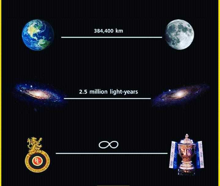 IPL జోక్స్ - 384 , 400 km 2 . 5 million light - years ∞ - ShareChat