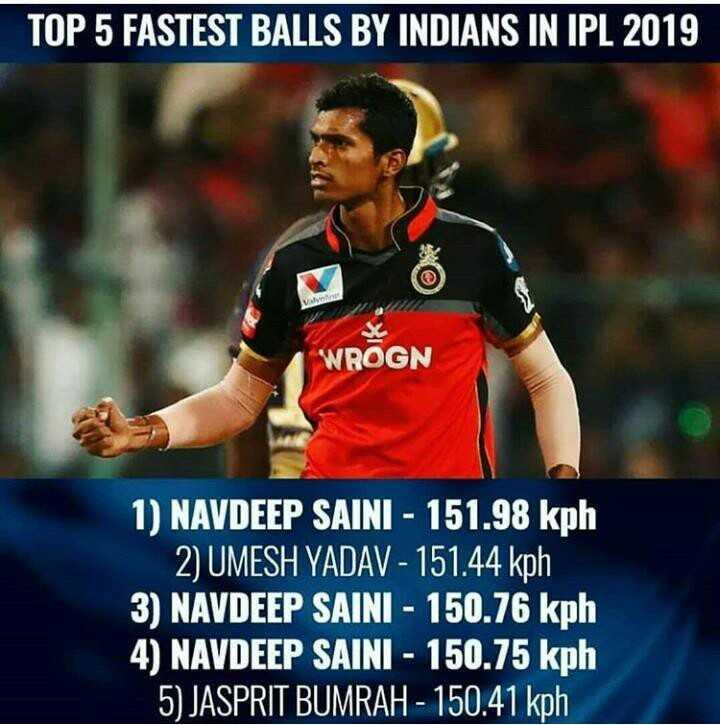 IPL മീംസ് - TOP 5 FASTEST BALLS BY INDIANS IN IPL 2019 WRÖGN 1 ) NAVDEEP SAINI - 151 . 98 kph 2 ) UMESH YADAV - 151 . 44 kph 3 ) NAVDEEP SAINI - 150 . 76 kph 4 ) NAVDEEP SAINI - 150 . 75 kph 5 ) JASPRIT BUMRAH - 150 . 41 kph - ShareChat