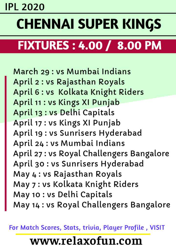 🔥 IPL 2020 ವೇಳಾಪಟ್ಟಿ - IPL 2020 CHENNAI SUPER KINGS FIXTURES : 4 . 00 / 8 . 00 PM March 29 : vs Mumbai Indians April 2 : vs Rajasthan Royals April 6 : vs Kolkata Knight Riders April 11 : vs Kings XI Punjab April 13 : vs Delhi Capitals April 17 : vs Kings XI Punjab April 19 : vs Sunrisers Hyderabad April 24 : vs Mumbai Indians April 27 : vs Royal Challengers Bangalore April 30 : vs Sunrisers Hyderabad May 4 : vs Rajasthan Royals May 7 : vs Kolkata Knight Riders May 10 : vs Delhi Capitals May 14 : vs Royal Challengers Bangalore For Match Scores , Stats , trivia , Player Profile , VISIT www . relaxofun . com - ShareChat
