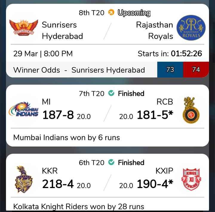 SRH vs RR - 8th T20 Upcoming Sunrisers Rajasthan QRS Hyderabad Royals SUNRISER RAIASTHAN ROYALS 29 Mar   8 : 00 PM Starts in : 01 : 52 : 26 Winner Odds - Sunrisers Hyderabad - 74 7th T20 MI Finished RCB 20 . 0 181 - 5 * CONDİANS 187 - 8 20 . 0 Mumbai Indians won by 6 runs Finished KXIP 6th T20 KKR 218 - 4 20 . 0 KINGS NIWAS Kaigh para 20 . 0 190 - 4 * Rider 20 . 0 Kolkata Knight Riders won by 28 runs - ShareChat