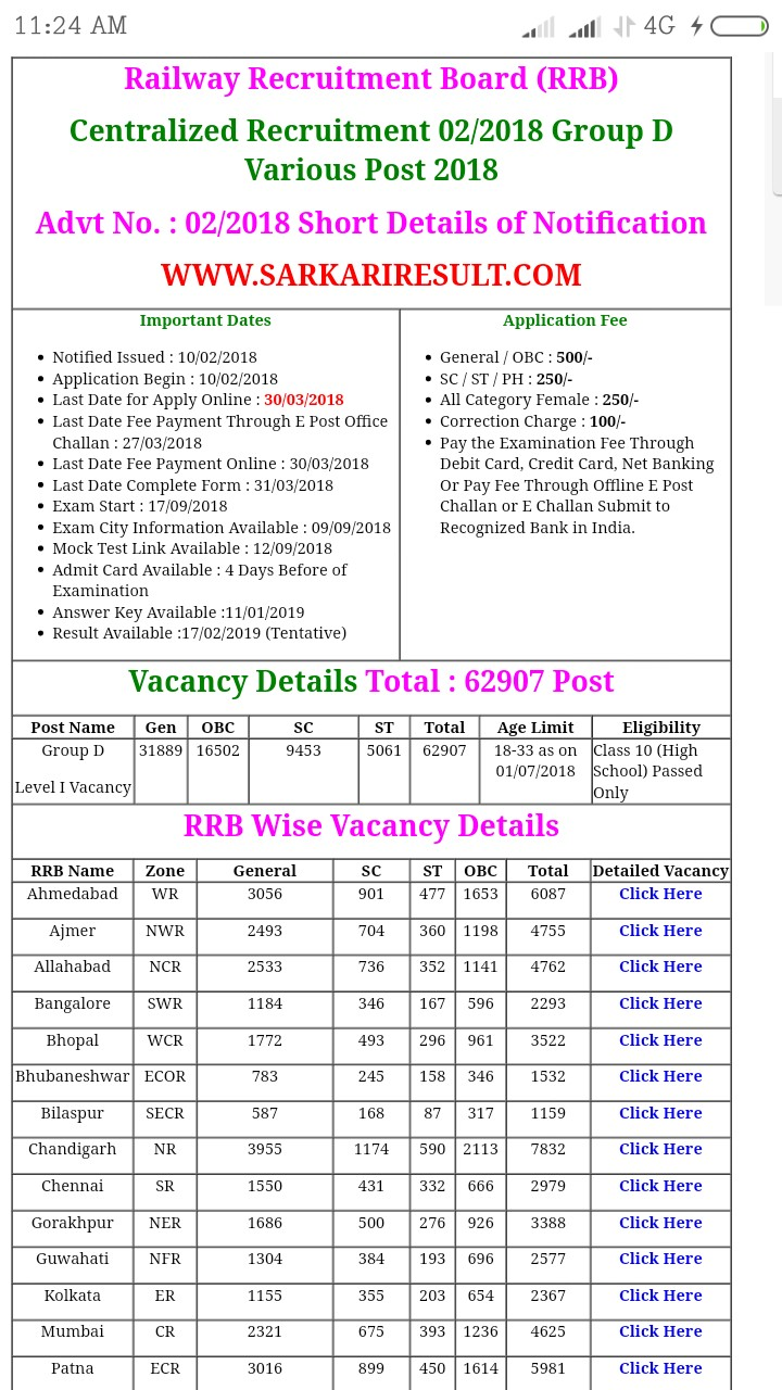 RRB Group D Result - 11 : 24 AM wu would 4G 4 O Railway Recruitment Board ( RRB ) Centralized Recruitment 02 / 2018 Group D Various Post 2018 Advt No . : 02 / 2018 Short Details of Notification WWW . SARKARIRESULT . COM Important Dates Application Fee • Notified Issued : 10 / 02 / 2018 • Application Begin : 10 / 02 / 2018 • Last Date for Apply Online : 30 / 03 / 2018 • Last Date Fee Payment Through E Post Office Challan : 27 / 03 / 2018 • Last Date Fee Payment Online : 30 / 03 / 2018 • Last Date Complete Form : 31 / 03 / 2018 • Exam Start : 17 / 09 / 2018 • Exam City Information Available : 09 / 09 / 2018 • Mock Test Link Available : 12 / 09 / 2018 • Admit Card Available : 4 Days Before of Examination • Answer Key Available : 11 / 01 / 2019 • Result Available : 17 / 02 / 2019 ( Tentative ) . General / OBC : 500 / • SC / ST / PH : 250 / • All Category Female : 250 / • Correction Charge : 100 / • Pay the Examination Fee Through Debit Card , Credit Card , Net Banking Or Pay Fee Through Offline E Post Challan or E Challan Submit to Recognized Bank in India . Vacancy Details Total : 62907 Post Post Name Gen OBC S C ST Total Age Limit Eligibility Group D 31889 16502 9453 50616290718 - 33 as on Class 10 ( High 01 / 07 / 2018 School ) Passed Level I Vacancy Only RRB Wise Vacancy Details RRB Name Ahmedabad Zone WR General 3056 SC 901 ST OBC 477 1653 | Total 6087 Detailed Vacancy Click Here Ajmer NWR 2493 704 4755 Click Here 360 1198 352 1141 Allahabad NCR 2533 736 4762 Click Here Bangalore SWR 1184 346 167 596 2293 Click Here Bhopal WCR 1772 493 296961 3522 Click Here Bhubaneshwar ECOR 783 245 158346 1532 Click Here Bilaspur SECR 587 168 87 317 | 1159 Click Here Chandigarh NR 3955 1174 590 2113 7832 Click Here Chennai SR 1550 431 332666 2979 Click Here Gorakhpur NER 1686 500 276 926 3388 Click Here Guwahati 1304 384 Click Here Kolkata | ER 1155 355 2367 Click Here 384 | 355 675 899 193 696 203 654 393 1236 450 1614 2577 2367 4625 5981 Mumbai CR 2321 675 4625 Click Here Click Here Click Here Patna ECR | 3016 3016 899 5981 Click Here - ShareChat