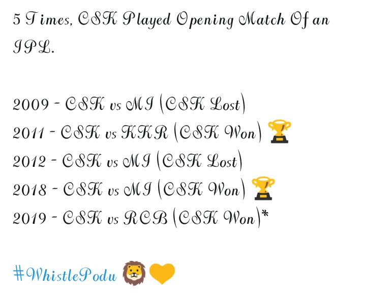 CSK vs DD - 5 T imes , CSK Played Opening Match of an IPL . 2009 - CSK vs MI ( CSK Lost ) 2011 - CSK vs KKR ( CSK Won ) * 2012 - CSK vs MI ( CSK Lost ) 2018 - CSK vs MI ( CSK Won ) * 2019 - CSK vs RCB ( CSK Won ) * # WhistlePodu @ - ShareChat