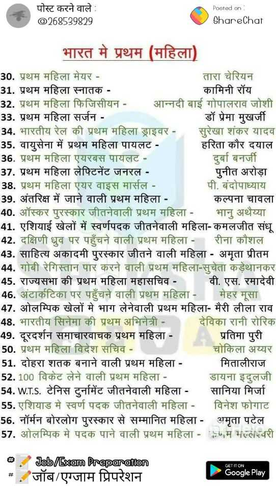 general study - पोस्ट करने वाले @ 268539829 Posted on : ShareChat भारत मे प्रथम ( महिला ) 30 . प्रथम महिला मेयर - तारा चेरियन 31 . प्रथम महिला स्नातक - कामिनी रॉय 32 . प्रथम महिला फिजिसीयन - आन्नदी बाई गोपालराव जोशी 33 . प्रथम महिला सर्जन - डॉ प्रेमा मुखर्जी 34 . भारतीय रेल की प्रथम महिला ड्राइवर - सुरेखा शंकर यादव 35 . वायुसेना में प्रथम महिला पायलट - हरिता कौर दयाल 36 . प्रथम महिला एयरबस पायलट - दुर्बा बनर्जी 37 . प्रथम महिला लेफ्टिनेंट जनरल - पुनीत अरोड़ा 38 . प्रथम महिला एयर वाइस मार्सल - पी . बंदोपाध्याय 39 . अंतरिक्ष में जाने वाली प्रथम महिला कल्पना चावला 40 . ऑस्कर पुरस्कार जीतनेवाली प्रथम महिला - भानु अथैय्या 41 . एशियाई खेलों में स्वर्णपदक जीतनेवाली महिला - कमलजीत संधू 42 . दक्षिणी ध्रुव पर पहुँचने वाली प्रथम महिला - रीना कौशल 43 . साहित्य अकादमी पुरस्कार जीतने वाली महिला - अमृता प्रीतम 44 . गोबी रेगिस्तान पार करने वाली प्रथम महिला - सुचेता कड़ेथानकर 45 . राज्यसभा की प्रथम महिला महासचिव - वी . एस . रमादेवी 46 . अंटार्कटिका पर पहुँचने वाली प्रथम महिला - मेहर मूसा 47 . ओलम्पिक खेलों में भाग लेनेवाली प्रथम महिला - मैरी लीला राव 48 . भारतीय सिनेमा की प्रथम अभिनेत्री देविका रानी रोरिक 49 . दूरदर्शन समाचारवाचक प्रथम महिला - प्रतिमा पुरी 50 . प्रथम महिला विदेश सचिव - चोकिला अय्यर 51 . दोहरा शतक बनाने वाली प्रथम महिला - मितालीराज 52 . 100 विकेट लेने वाली प्रथम महिला - डायना इदुलजी 54 . W . T . S . टेनिस टुर्नामेंट जीतनेवाली महिला - सानिया मिर्जा 55 . एशियाड में स्वर्ण पदक जीतनेवाली महिला - विनेश फोगाट 56 . नॉर्मन बोरलोग पुरस्कार से सम्मानित महिला - अमृता पटेल 57 . ओलम्पिक मे पदक पाने वाली प्रथम महिला - म मल्लेश्वरी GET IT ON Job / Exam Preparation _ _ # जॉब / एग्जाम प्रिपरेशन Google Play - ShareChat