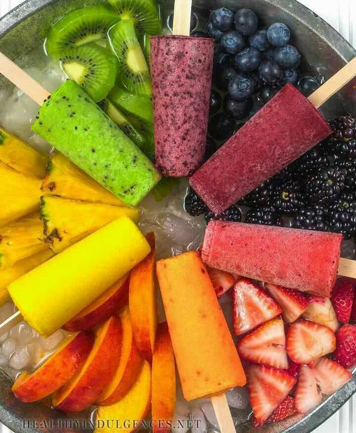 ice cream - HEALTHY INDULGENCES . NET - ShareChat