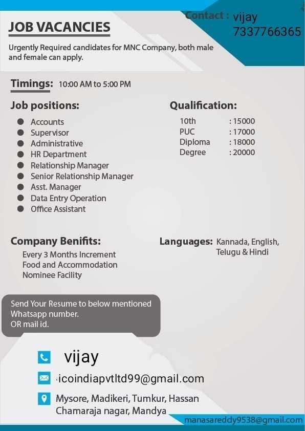 job news - Contact : vijay JOB VACANCIES 7337766365 Urgently Required candidates for MNC Company , both male and female can apply . Timings : 10 : 00 AM to 5 : 00 PM Job positions : Qualification : 10th : 15000 PUC : 17000 Diploma : 18000 Degree : 20000 Accounts Supervisor Administrative • HR Department Relationship Manager Senior Relationship Manager Asst . Manager Data Entry Operation Office Assistant Languages : Kannada , English , Telugu & Hindi Company Benifits : Every 3 Months Increment Food and Accommodation Nominee Facility Send Your Resume to below mentioned Whatsapp number . OR mail id . vijay icoindiapvtltd 99 @ gmail . com Mysore , Madikeri , Tumkur , Hassan Chamaraja nagar , Mandya manasareddy9538 @ gmail . com - ShareChat
